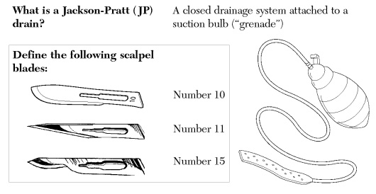 Surgical Recall Illustrations: JP drain and Scalpels